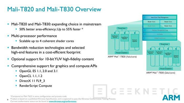 ARM renueva su familia de GPUs Mali con la nueva serie 800, Imagen 2
