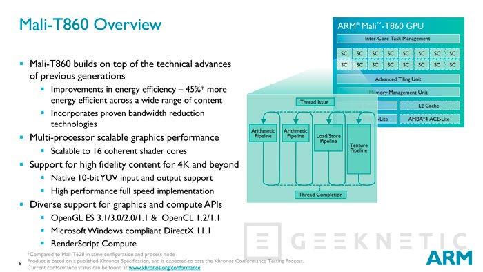 ARM renueva su familia de GPUs Mali con la nueva serie 800, Imagen 1