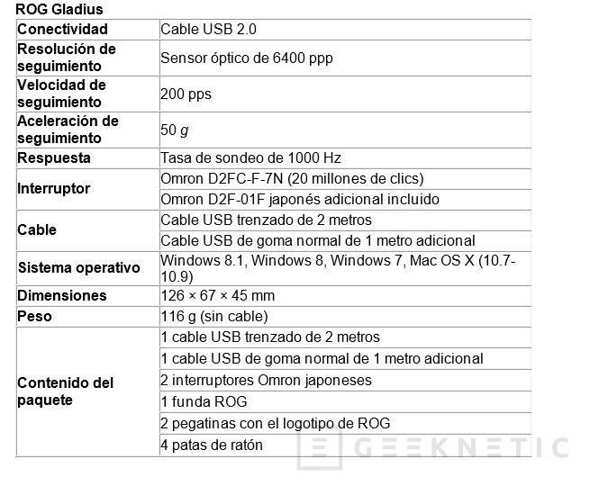 Llega a España el ROG Gladius, el ratón con interruptores intercambiables de ASUS, Imagen 2
