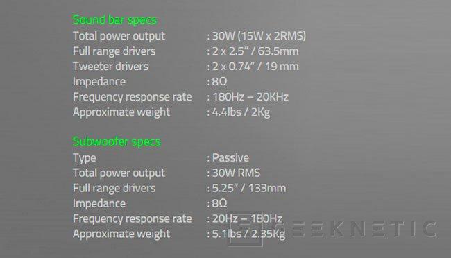 Razer Leviathan, una barra de sonido con subwoofer adicional, Imagen 3