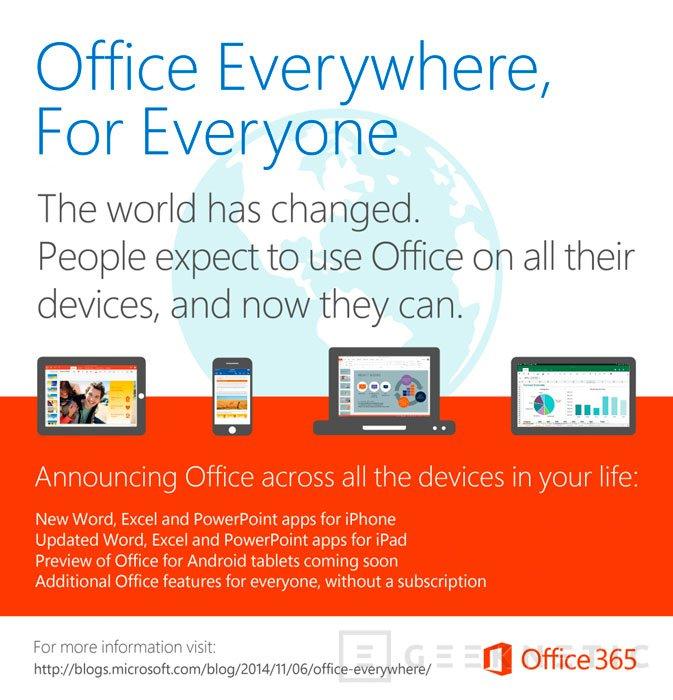 Microsoft lleva Office a iOS y Android de manera gratuita, Imagen 1