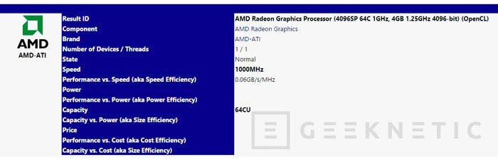 Se filtran detalles sobre las Radeon R9 390X con memorias 3D, Imagen 2