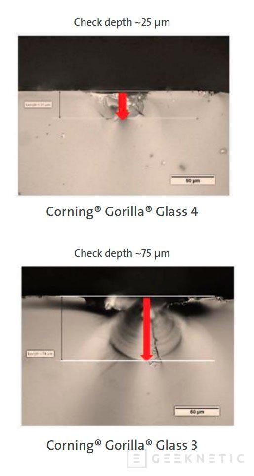 Corning presenta la cuarta versión de su cristal Gorilla Glass con más resistencia ante caídas , Imagen 2