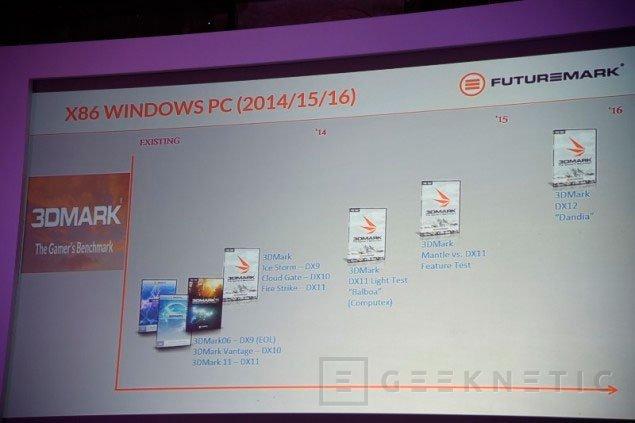 El próximo 3DMark pondrá a prueba a Mantle y DirectX 12, Imagen 1