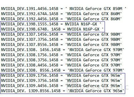 Aparecen listadas las GTX 965M y GTX 960M, Imagen 1