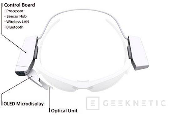 Sony muestra un módulo para dotar de realidad aumentada a cualquier tipo de gafas, Imagen 1