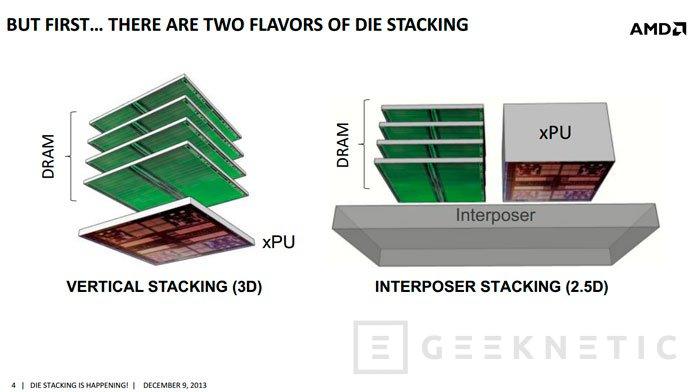 AMD lanzará una nueva gráfica con 300W de TDP y memoria HBM, Imagen 1