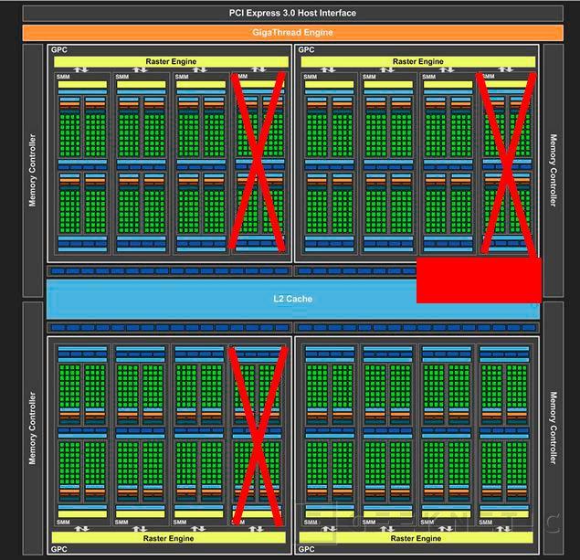 Las GTX 970 tienen un bus efectivo de 224 bits y solo pueden usar eficientemente 3,5GB, Imagen 2