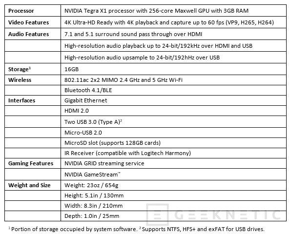 NVIDIA SHIELD, una consola de sobremesa con el Tegra X1 , Imagen 3