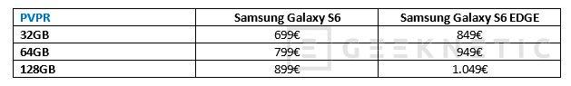 El Samsung Galaxy S6 Edge de 128 GB costará 1.049 Euros, Imagen 2