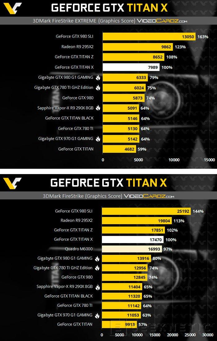 Filtran el rendimiento de la NVIDIA TITAN X, Imagen 1
