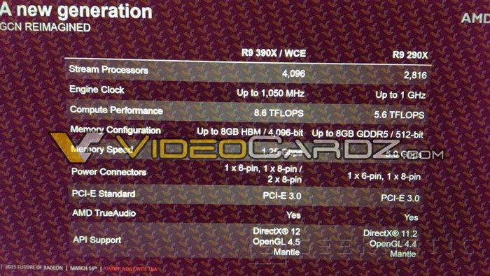 Filtrados nuevos detalles de las Radeon R9 390X, Imagen 1