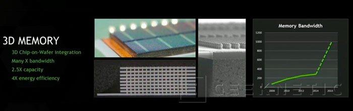 Nvidia desvela nuevos detalles de su próxima arquitectura PASCAL, Imagen 2