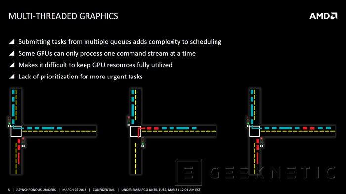 Explicamos las mejoras de rendimiento en shaders con la llegada de DirectX12, Imagen 1