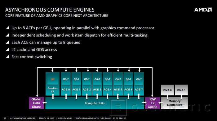 Explicamos las mejoras de rendimiento en shaders con la llegada de DirectX12, Imagen 3