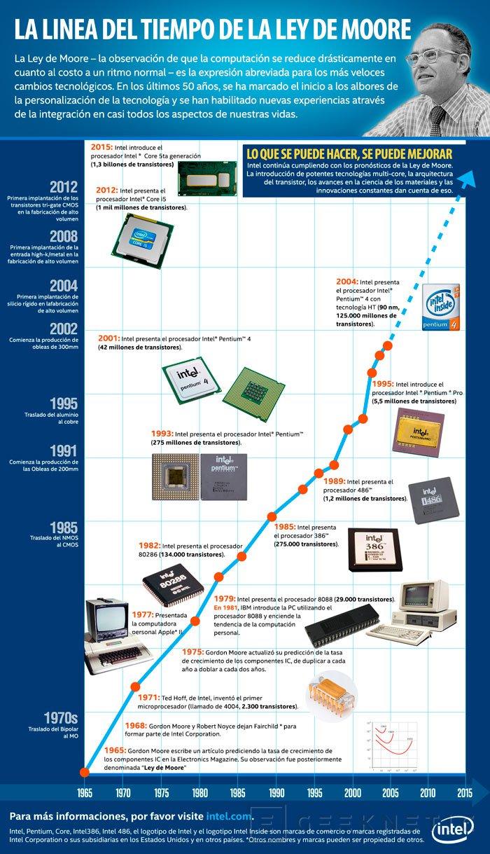 Intel celebra el 50º aniversario de la Ley de Moore, Imagen 2