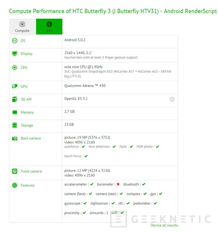 Filtrado el HTC Butterfly 3 con una cámara frontal de 13 megapíxeles, Imagen 1