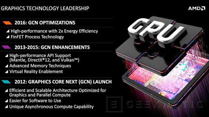 Ya es oficial: las Radeon 300 llegarán antes del verano y las M300 de portátil hoy mismo, Imagen 2