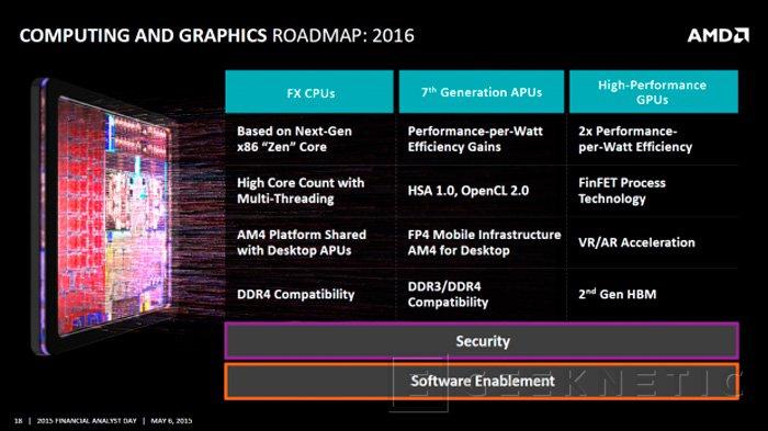 Ya es oficial: las Radeon 300 llegarán antes del verano y las M300 de portátil hoy mismo, Imagen 3