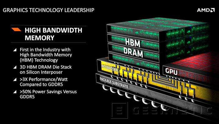 Las Radeon R9 390X llegará con un formato compacto gracias a las memorias HBM, Imagen 3