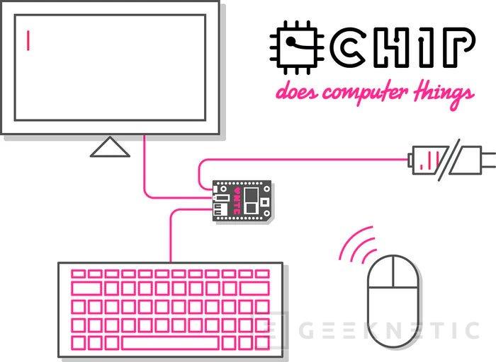 C.H.I.P, un ordenador de tan solo 9 Dólares, Imagen 3
