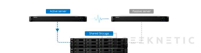Synology lanza el RackStation RC18015xs+ y RXD1215sas para empresas, Imagen 1
