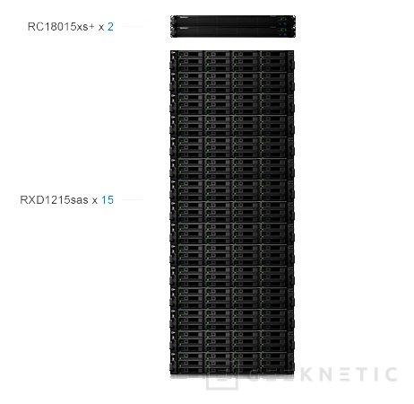 Synology lanza el RackStation RC18015xs+ y RXD1215sas para empresas, Imagen 2