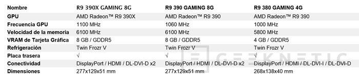 MSI presenta sus Radeon 300 personalizadas, Imagen 2