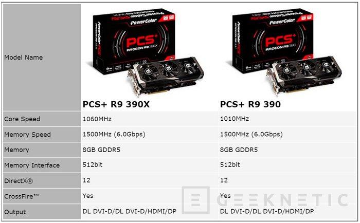PowerColor también lanza sus Radeon R7 y R9 300, Imagen 1