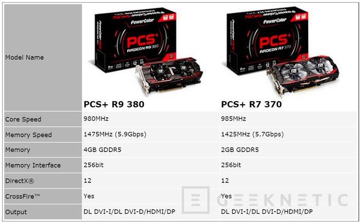 PowerColor también lanza sus Radeon R7 y R9 300, Imagen 2