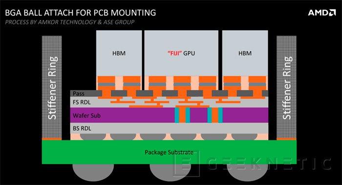 Filtradas las supuestas especificaciones de las AMD Radeon R9 Fury, Imagen 1