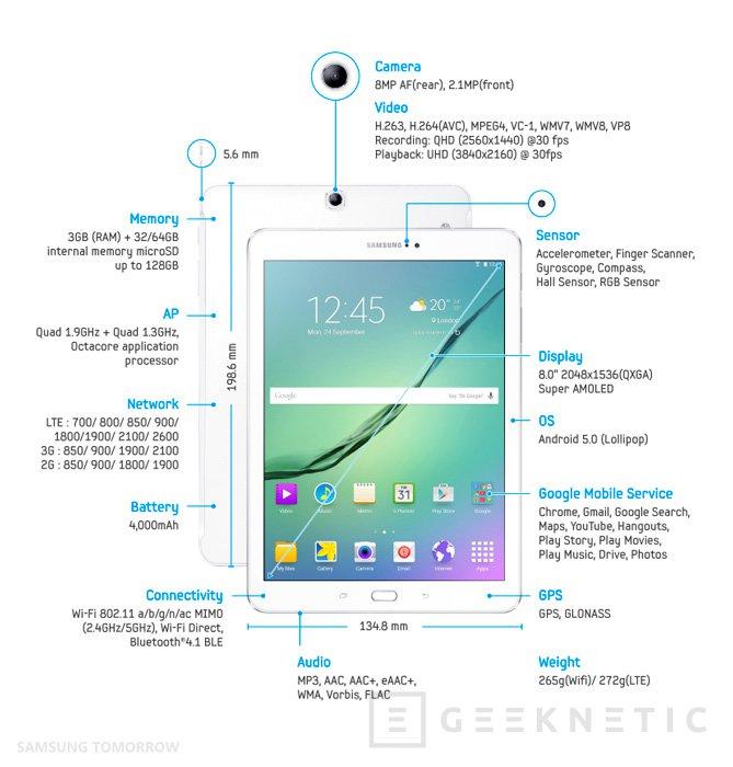 Samsung presenta las nuevas Galaxy Tab S2 con tan solo 5,6 mm de grosor, Imagen 3