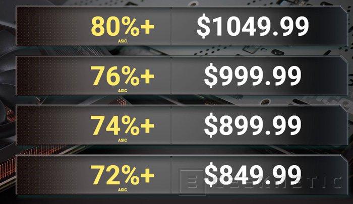 EVGA cobrará más por sus tarjetas gráficas con un supuesto mayor potencial de overclock, Imagen 2