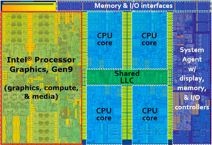 Intel desvela los detalles de arquitectura Skylake, Imagen 1