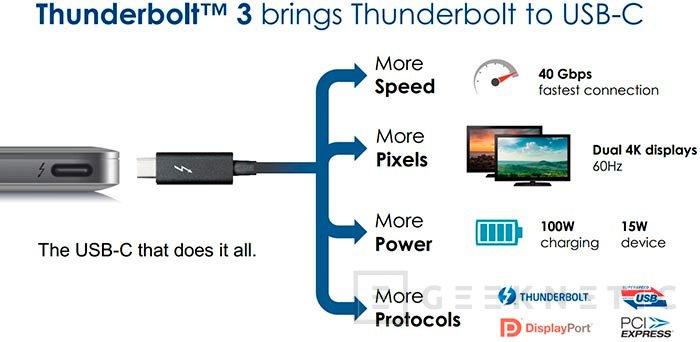 Intel muestra tarjetas gráficas externas a través de Thunderbolt 3, Imagen 2