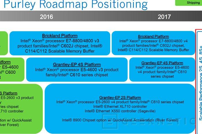 Los Intel Xeon Broadwell-EP llegarán a finales de año con 22 núcleos y 44 hilos, Imagen 2