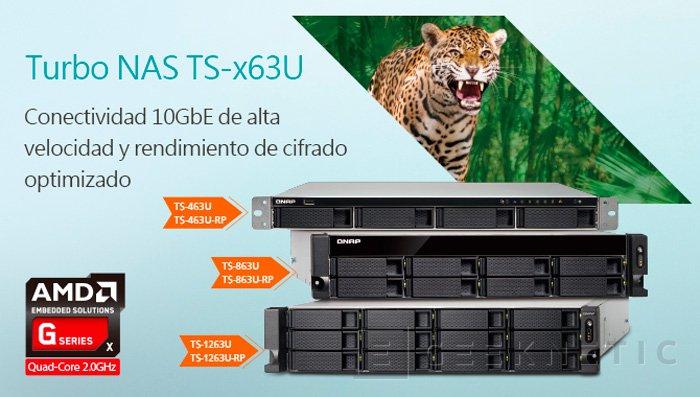 QNAP integra procesadores AMD en sus nuevos NAS profesionales TS-x63U, Imagen 1