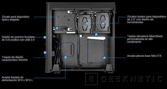SilveStone presenta la torre miniITX Raven RVZ02, Imagen 2