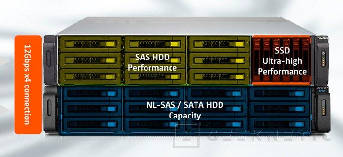 QNAP anuncia nuevos NAS con soporte SATA y SAS, Imagen 1