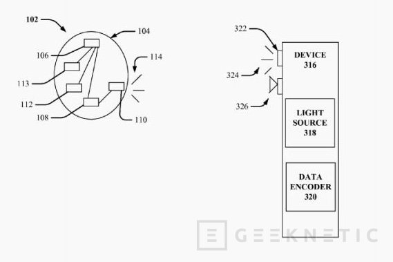 Google patenta un sistema de alimentación solar para lentillas inteligentes, Imagen 2