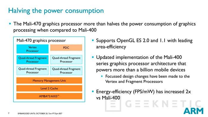 ARM desvela su GPU Mali-470 de bajo consumo, Imagen 2