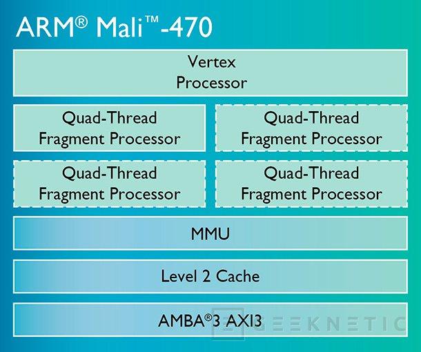 ARM desvela su GPU Mali-470 de bajo consumo, Imagen 1