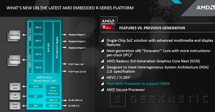 Llegan los SoCs AMD R-Series