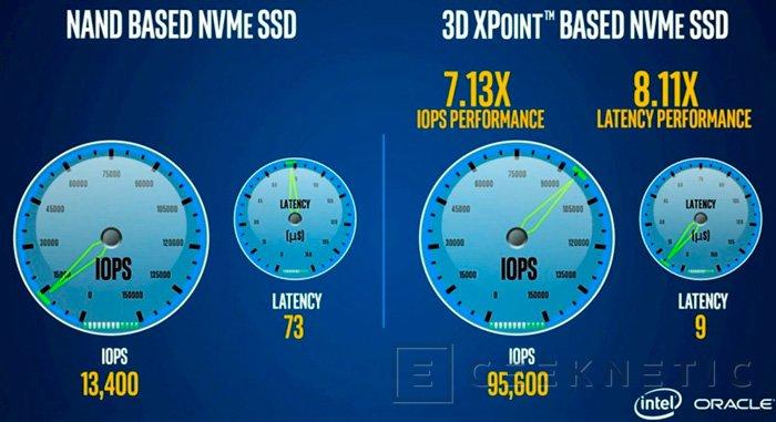 Intel muestra los primeros SSD XPoint 3D incluyendo uno con interfaz DDR4, Imagen 1