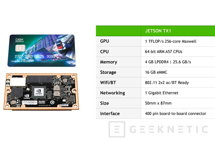 NVIDIA quiere estar en el corazón de los drones y robots con su módulo Jetson TX1, Imagen 2