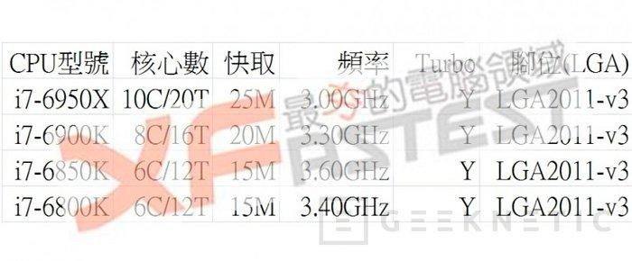 Se filtran los primeros detalles de los procesadores Intel Broadwell-E con hasta 10 núcleos, Imagen 2
