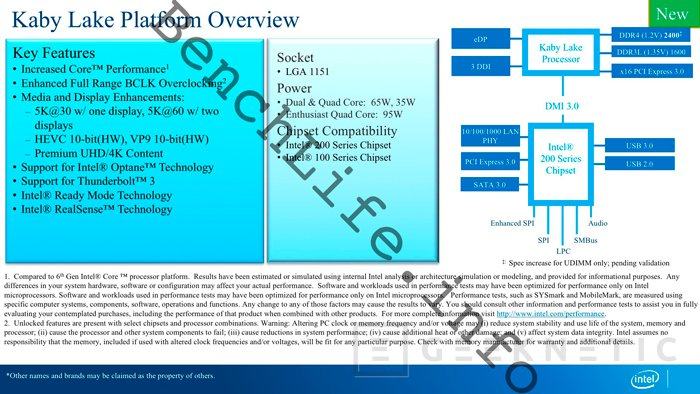 La séptima generación de procesadores Intel Core Kaby Lake mantendrá los 14 nánometros, Imagen 2