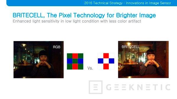 Samsung desvela sus nuevos sensores fotográficos BRITECELL, Imagen 1