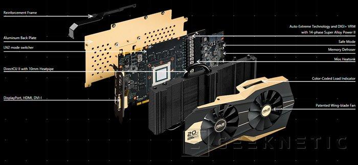 ASUS lanza GTX 980 Ti Gold Edition por su 20º aniversario, Imagen 2
