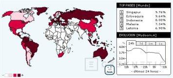 Mydoom hace historia batiendo todas las estadísticas sobre virus, Imagen 1